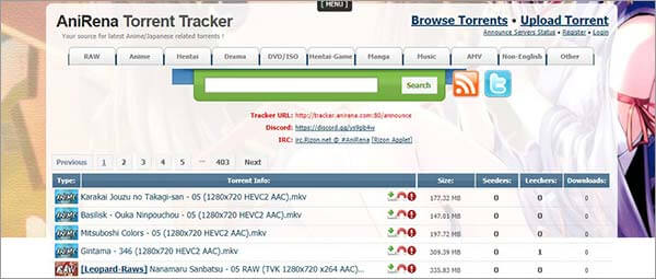 best place to download anime torrents