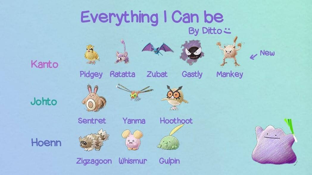 In which form Pokemon Go Ditto can exist?